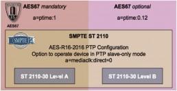 Noch mehr Wissenswertes zu AES67 und Co